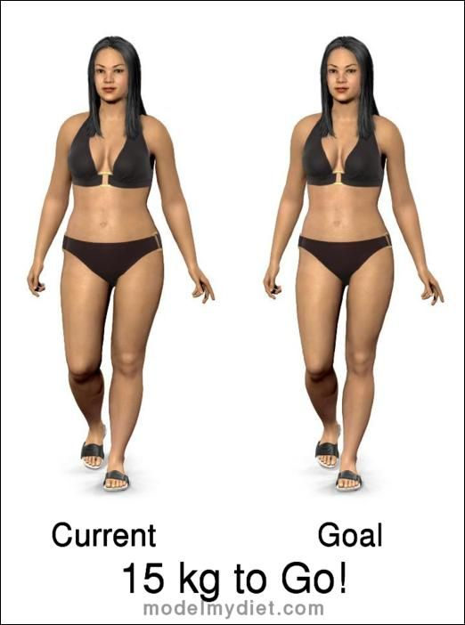 Wow Chelsea! Only 15 kg to go!  Model My Diet | Virtual Weight Loss Simulator and Motivation Tool | Share your goal!