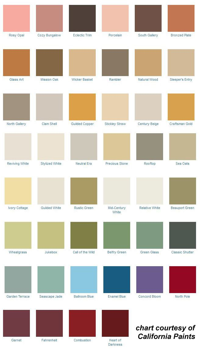 240 best Historic House Colors images on Pinterest Color palettes