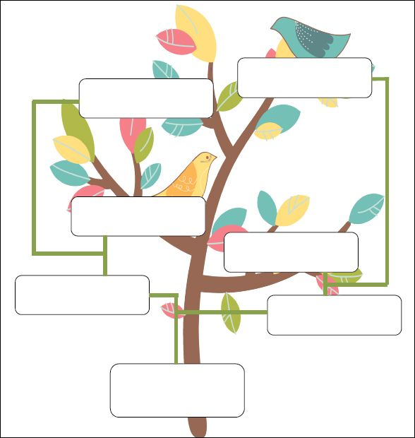 12 Best Genograms Images On Pinterest | Family Therapy, Social