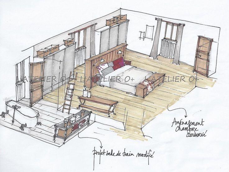 Rénovation d'une maison de maître: Suite parentale (dressing salle de bain attenante)