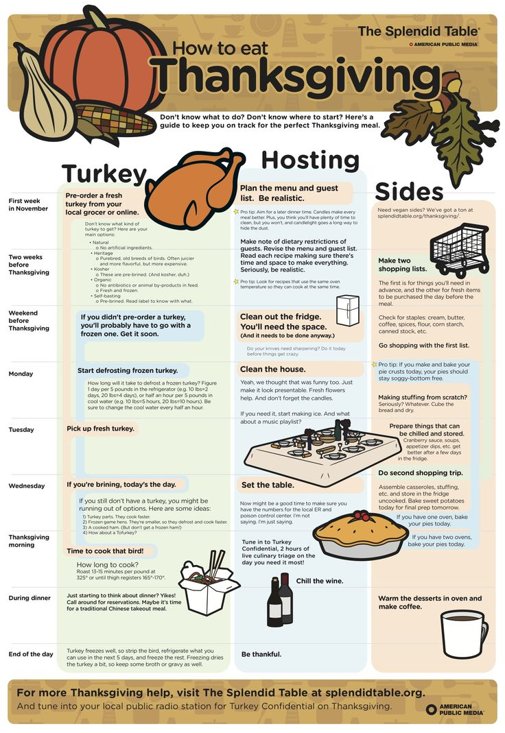 Step-by-step Thanksgiving planning cheat sheet. Begins the first week in November and details when you should do each thing… AWESOME.