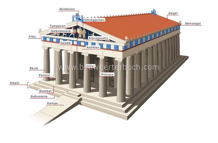Griechischer tempel 800 527 minecraft - Skelettbau architektur ...