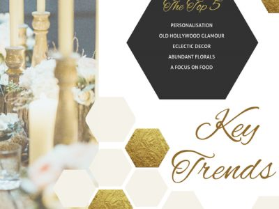 http://www.weddingacademylive.com/2016/01/06/the-international-wedding-trend-report-2016/