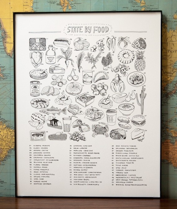 state by food print