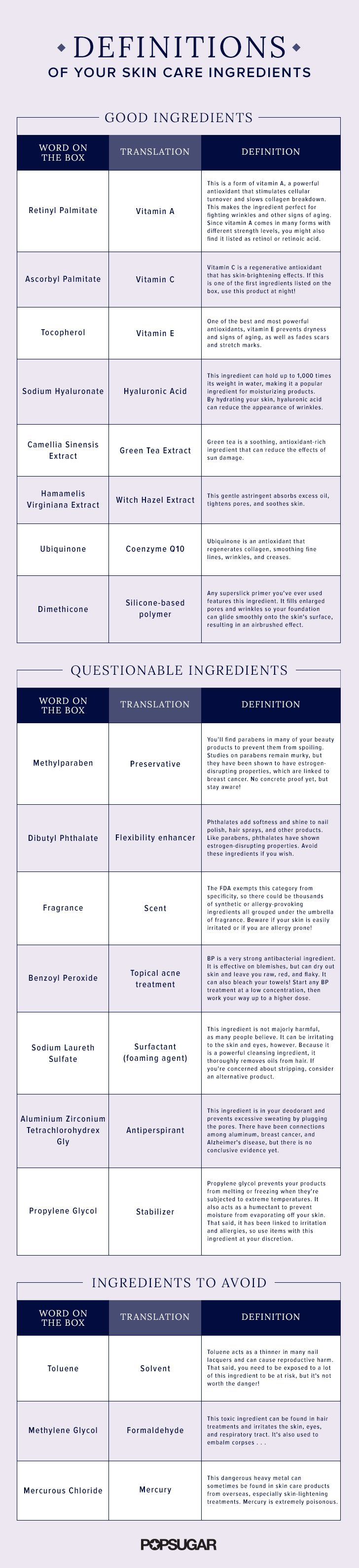 Great table with skin care ingredients you should look out for. Check the labels of all products in your beauty closet and sort out the ones that use dangerous toxins.