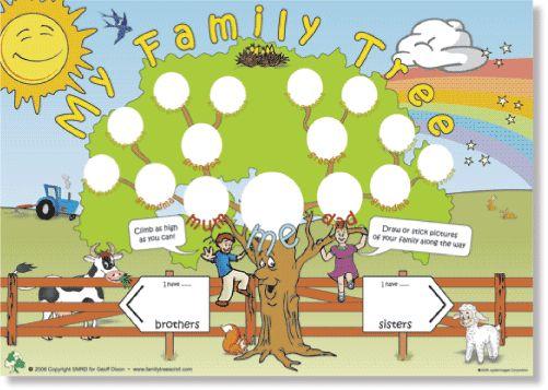 26 best family tree stuff images on Pinterest Family trees - blank family tree template