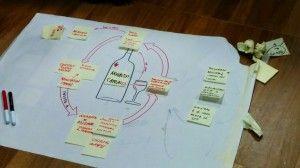 Wine #storytelling through correlation.