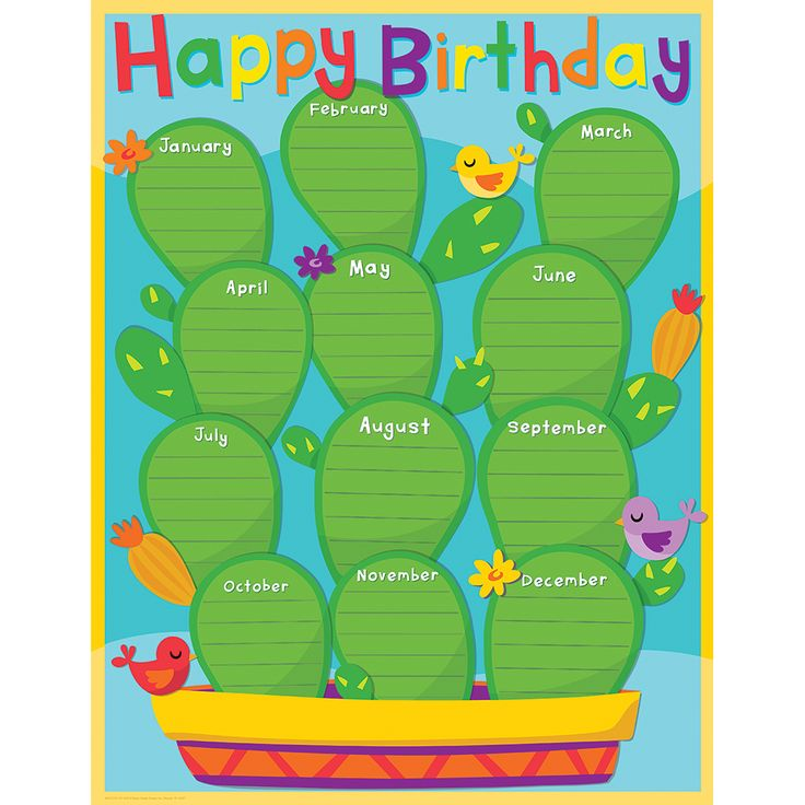 Best 25 birthday chart classroom ideas on pinterest for Birthday chart template for classroom