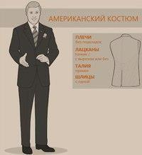 Краснодар пошив одежды мужской костюм