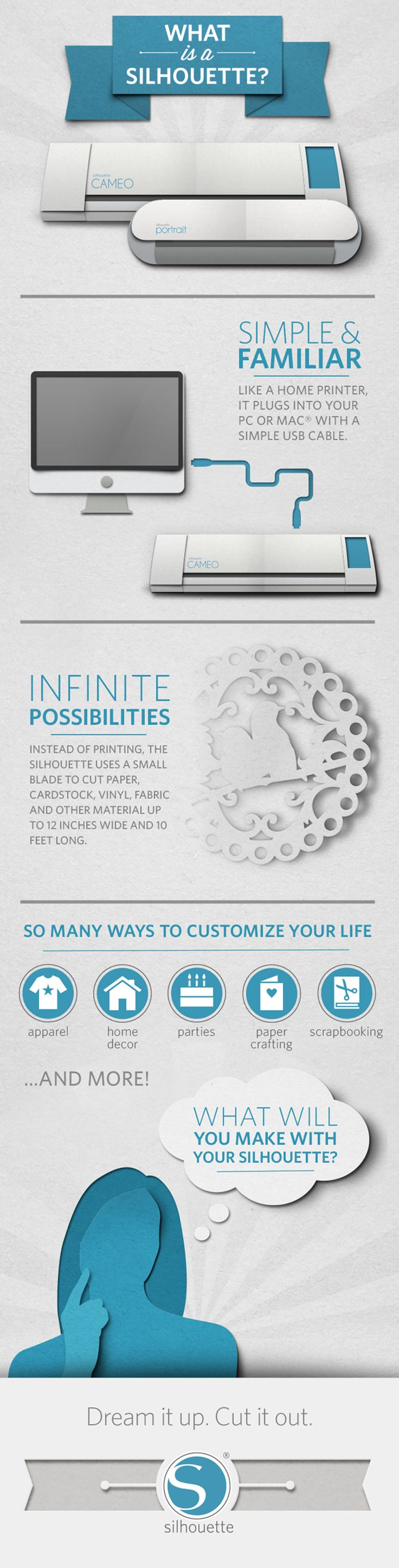 30 Best Sillouette Machine Amp Ideas Images On Pinterest