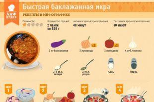 Простая и быстрая баклажанная икра | Рецепты в инфографике | Кухня | Аргументы и Факты