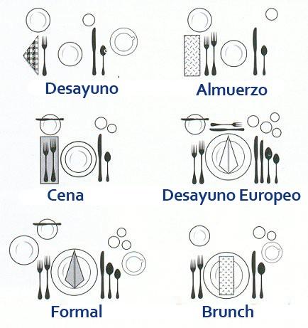 Las formas correctas de poner la mesa. ¡Así es muy sencillo!