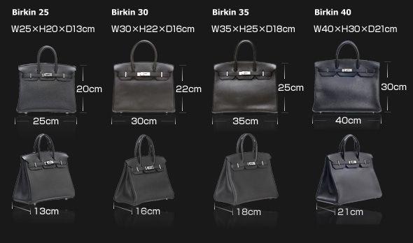 Hermes Birkin Size Chart | bags | Pinterest | Bags, Charts ...