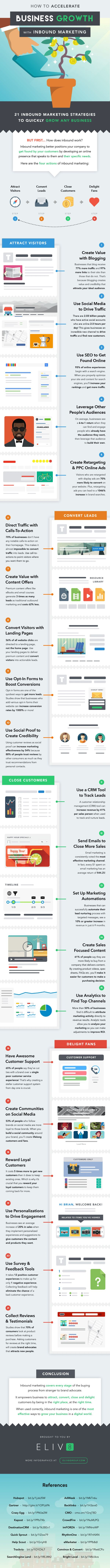 21 Quick Tips for an Effective Inbound Marketing Strategy [Infographic]