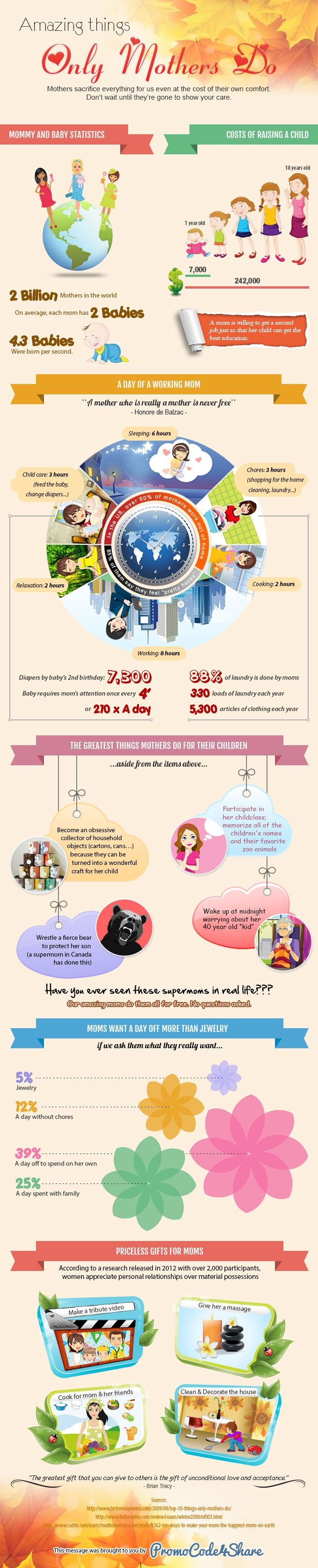 Amazing Things Only Our Moms Do [#infographic] #mothers