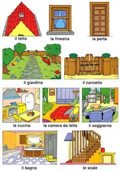 La casa italian flashcard - Google pretraživanje