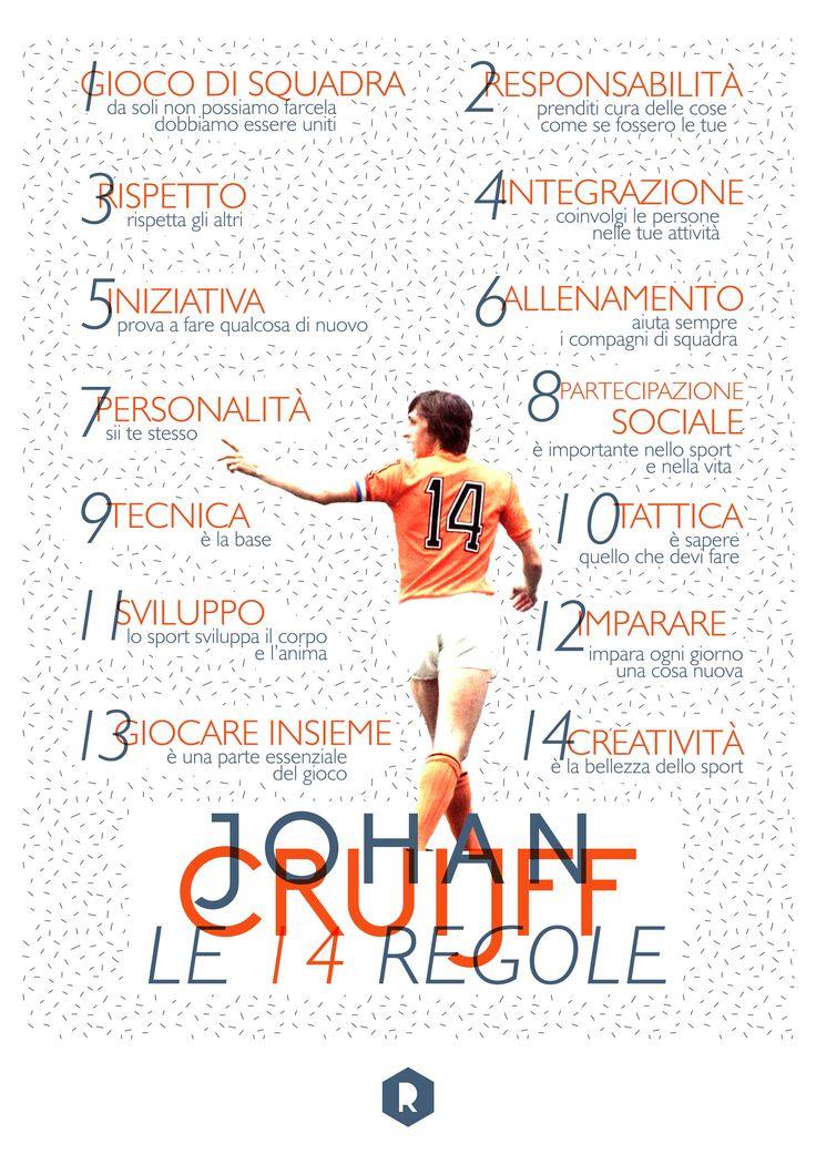 Joahn Cruyff - Johan Cruijff retroposter 14 rules