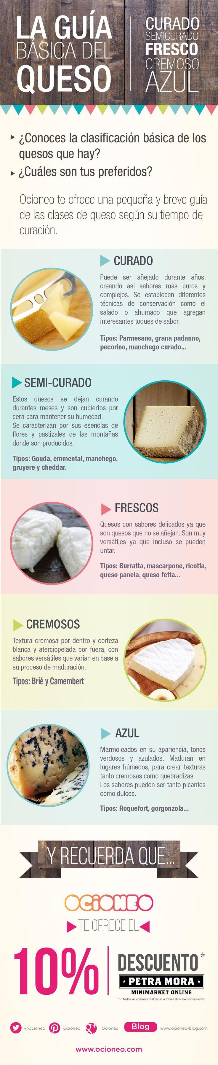 Infografía clasificación tipos de quesos. En Ocioneo nos gusta la gastronomía y por eso hemos preparado esta infografía con los tipos de quesos. #nutricioninfografia