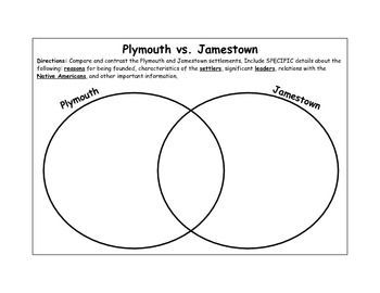 here 39 s a venn diagram for comparing the settlements in jamestown and plymouth colonial life. Black Bedroom Furniture Sets. Home Design Ideas