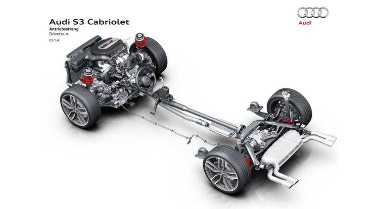 2015 Audi S3 Cabriolet drivetrain 2015 Audi S3 Cabriolet Include TurboCharger 2.0 TFSI