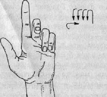 Как улучшить умственную деятельность и продлить жизнь: метод восточной медицины. Метод «Опускания пальцев»