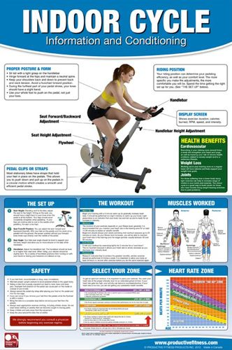 INDOOR CYCLE Stationary Bicycle Professional Fitness Gym Wall Chart Poster -Available at www.sportsposterwarehouse.com