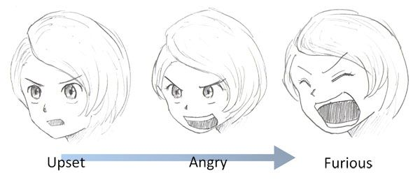 angry anime face drawing - photo #38