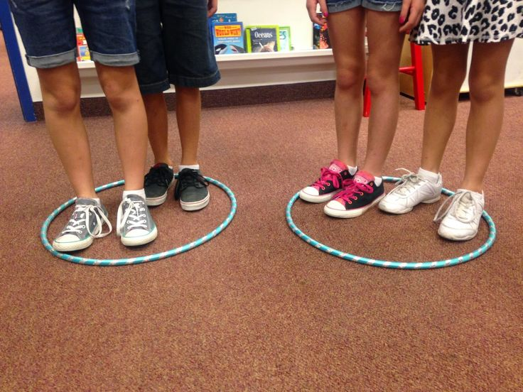 Diary of a Not So Wimpy Teacher: Five Hand-On Ways to Teach Multiplication USE HULA HOOPS AND KIDS TO SHOW EQUAL GROUPS FOR MULTIPLICATION