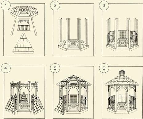 Steps to assemble gazebo kits