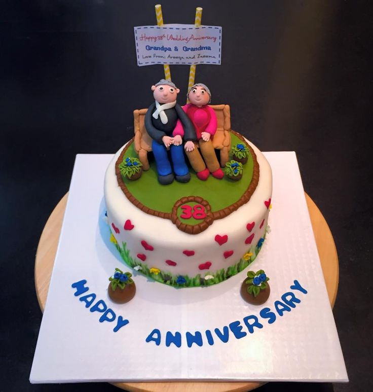 40th Weding Aniversary Gift Ideas For Couples 014 - 40th Weding Aniversary Gift Ideas For Couples