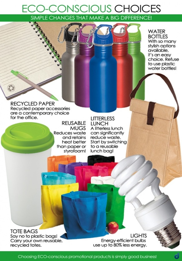 It's Easy Being Green! Simple Eco-Conscious Choices for the Home and Office.