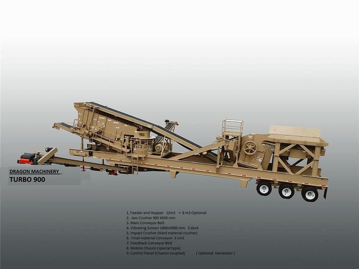 New System Mobile Crusher Plant Turbo 900