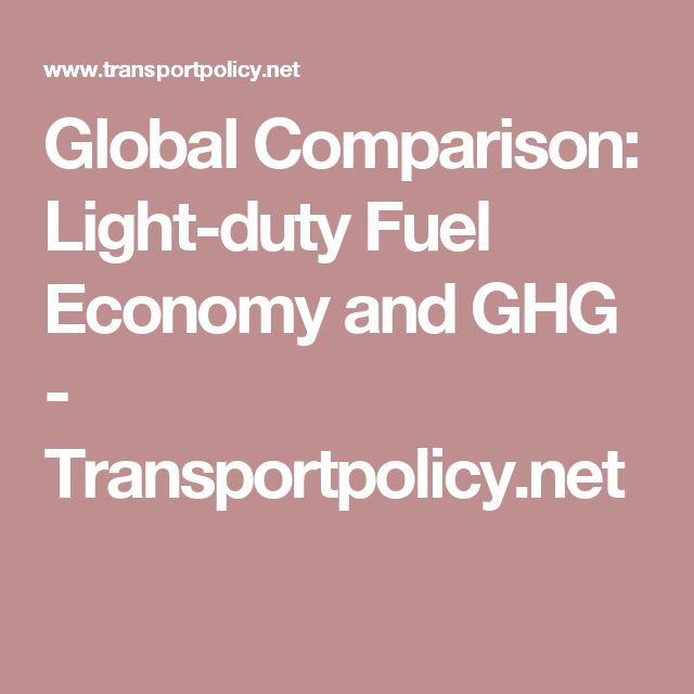 Global Comparison: Light-duty Fuel Economy and GHG - Transportpolicy.net
