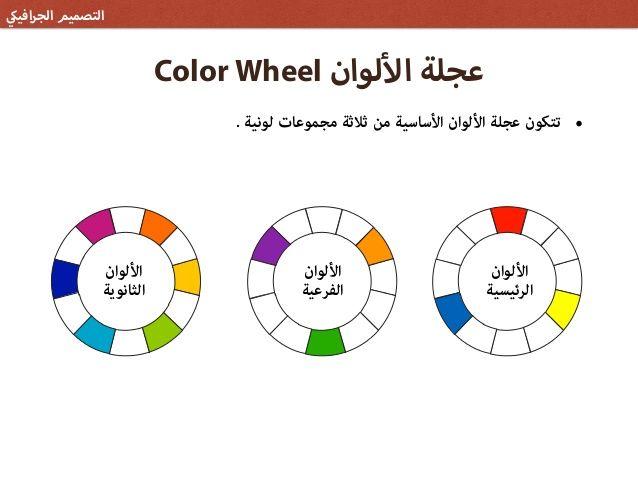 نتيجة بحث الصور عن الدائرة اللونية احمر واصفر وازرق Color Color Wheel Pie Chart