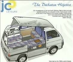 micro campervan conversions (Hijet) - Google Search