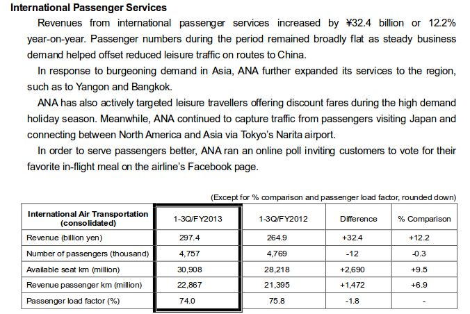 Explanation from ANA on Q3 International Travel
