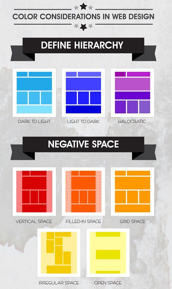 Infographic: Mastering Color Theory For Web Design - DesignTAXI.com