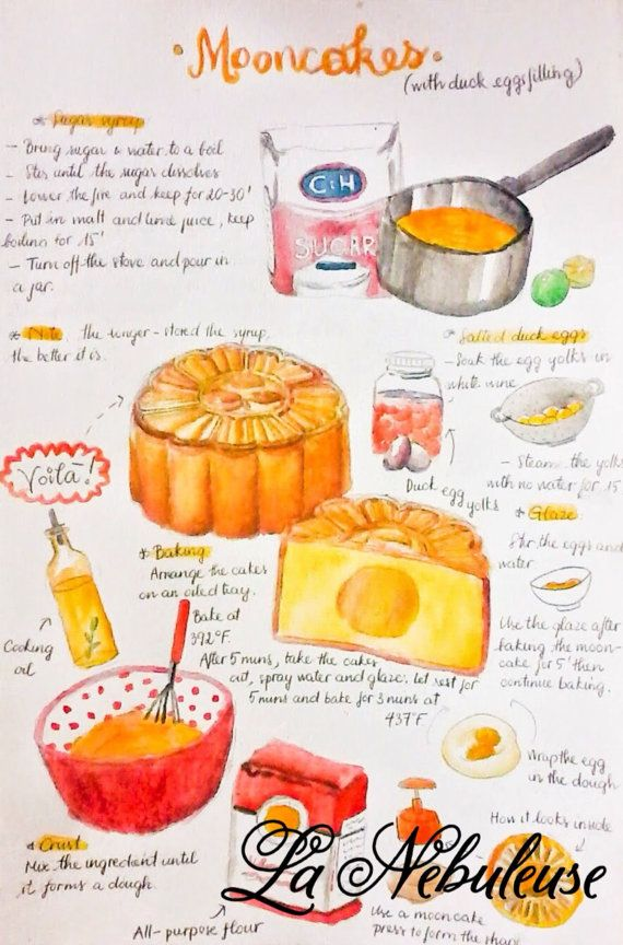 GREAT gift for a hostess or anyone who loves to bake!  MOONCAKE ILLUSTRATION  free recipe digital file by LaNebuleuse, $5.00