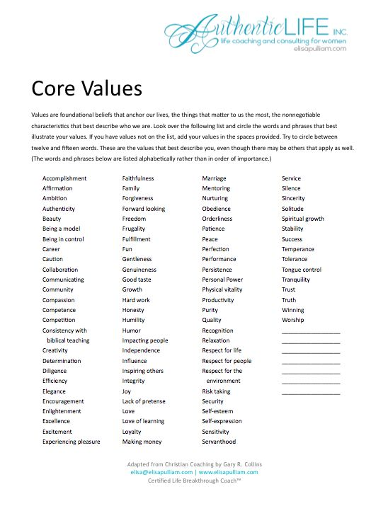 Values List Worksheet - Davezan