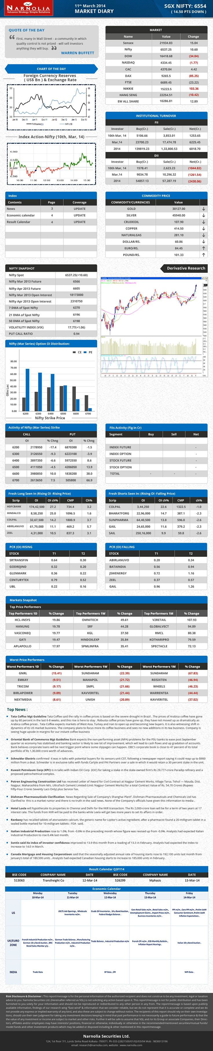 Best 25 gold rate chart ideas on pinterest weight for height snapshot and derivative research on indian stock market biocorpaavc