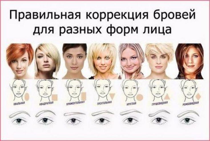 Дизайн бровей по типу лица. - Татьяна Иванова - Google+