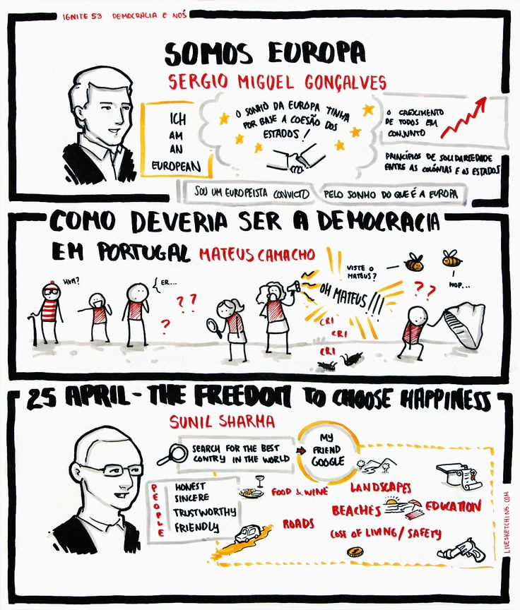 """Sergio Miguel Goncalves - """"Somos Europa"""";  Sunil Sharma - """"25 April - the freedom to choose happiness"""""""