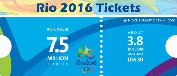 Rio 2016 Tickets: A total of 7.5 million tickets will be sold for the Rio 2016 Summer Olympic Games and ticket prices range from R$40 for many events to R$4.600 for the most expensive seats at the opening ceremony.