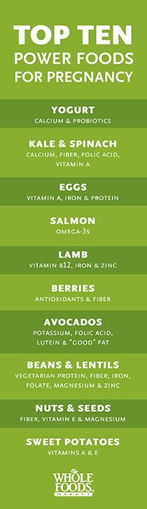 Top ten power foods for pregnancy! (And good to know for the rest of us, too.) data-pin-do=