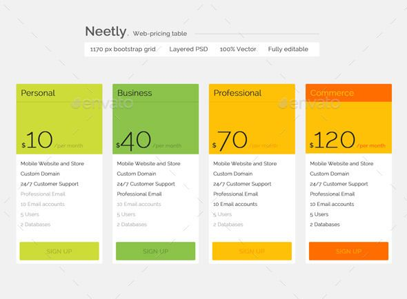 Neetly. Web-Pricing Table Template PSD. Download here: http://graphicriver.net/item/neetly-webpricing-table/11877558?ref=ksioks