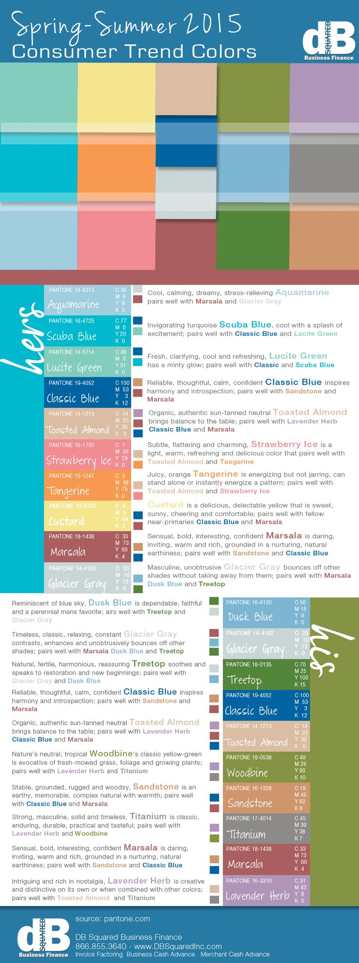 Color trends in 2015 - Pantone Trend Colors 2015 Infographic Housewares Interior And Others
