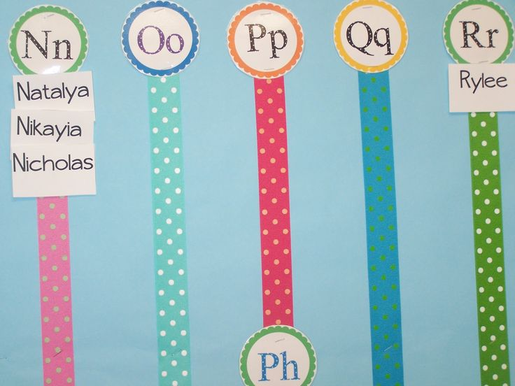 Word wall with Digraphs  Tales-of-a-First-Grade-Teacher: Classroom Design and Linky Party