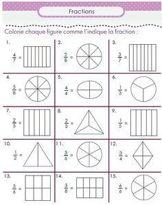 Des fiches sur les fractions pour les CM