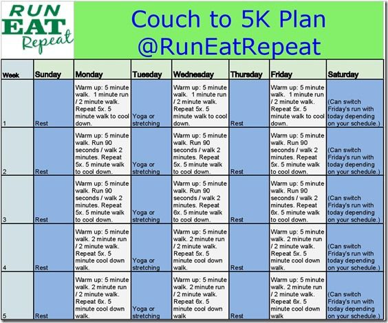 Couch to 5K plan RunEatRepeat Sheet1 5 page 001 thumb Run a 5K Training Plan for New Runners