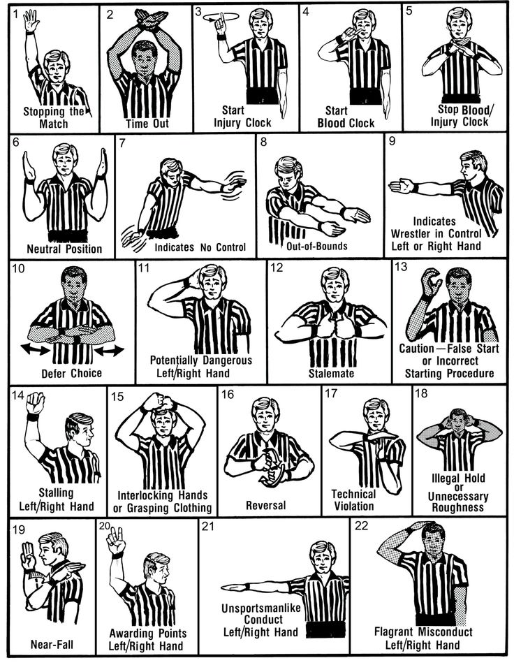 Referee hand signal chart for wrestling About Wrestling